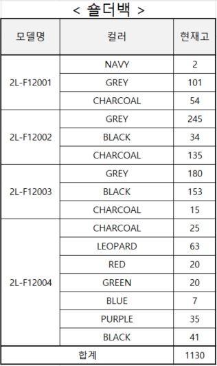 [재고맨] - 낱장판매시작 - 브랜드 숄더백 / 총 1130개 / 완사단가 2000원