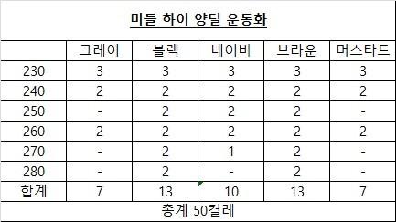 양털 운동화 4000원