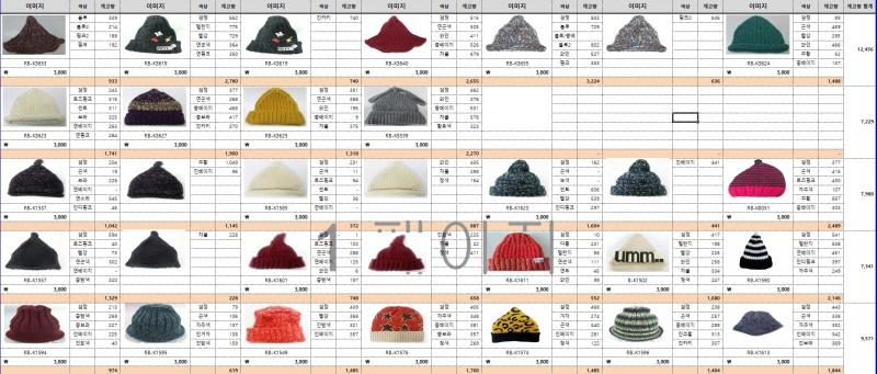 [전량수출조건] 브랜드 겨울 모자 / 약 17만장 / MADE IN KOREA / 유선연락바람