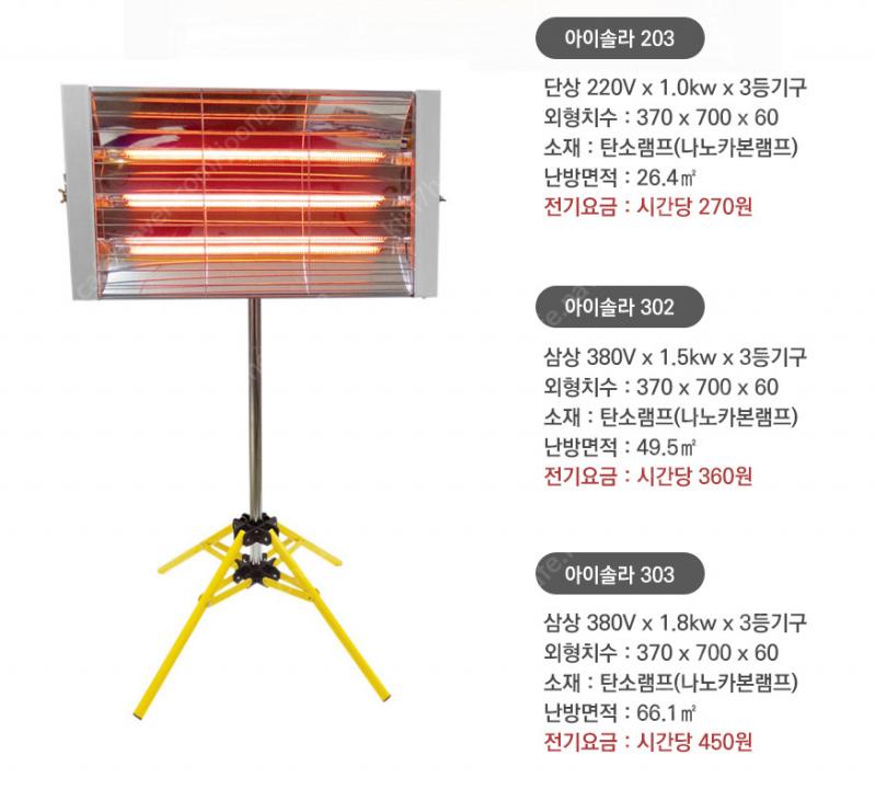 전기히터 산업용 공업용히터 카본 적외선히터 고열량 순간발열 히터 사무실 난로
