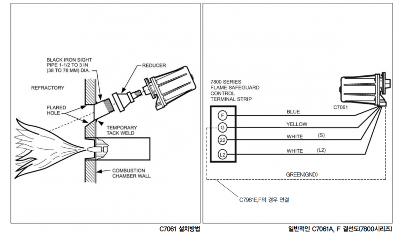 허니웰 화염검출기 C7061F2001 방폭형 내부 콘덴서 [수국버너 한국열기]